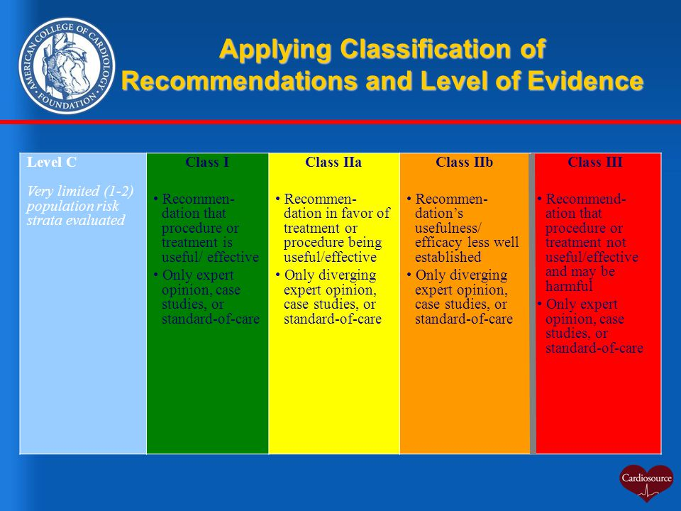 Level C Very limited (1-2) population risk strata evaluated Class I Recommen- dation that procedure or treatment is useful/ effective Only expert opin