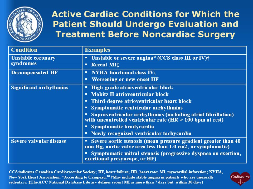 Active Cardiac Conditions for Which the Patient Should Undergo Evaluation and Treatment Before Noncardiac Surgery ConditionExamples Unstable coronary