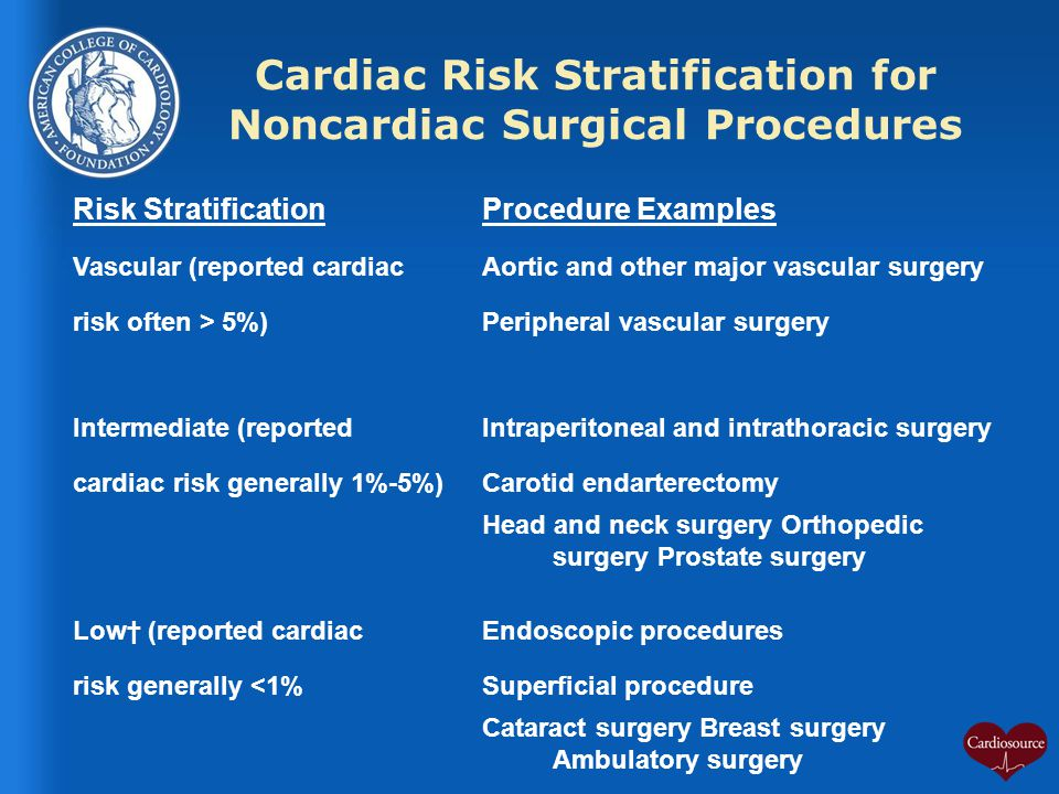 Cardiac Risk Stratification for Noncardiac Surgical Procedures Risk StratificationProcedure Examples Vascular (reported cardiacAortic and other major