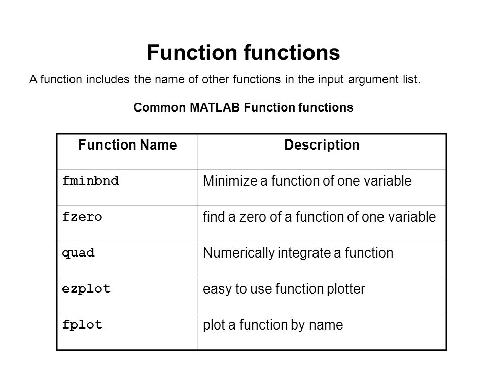 Function functions A function includes the name of other functions in the input argument list.