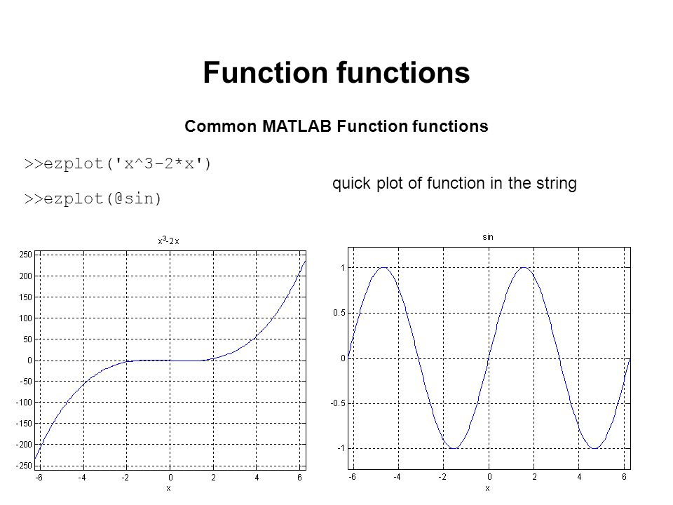 Function functions Common MATLAB Function functions >>ezplot( x^3-2*x ) quick plot of function in the string >>ezplot(@sin)