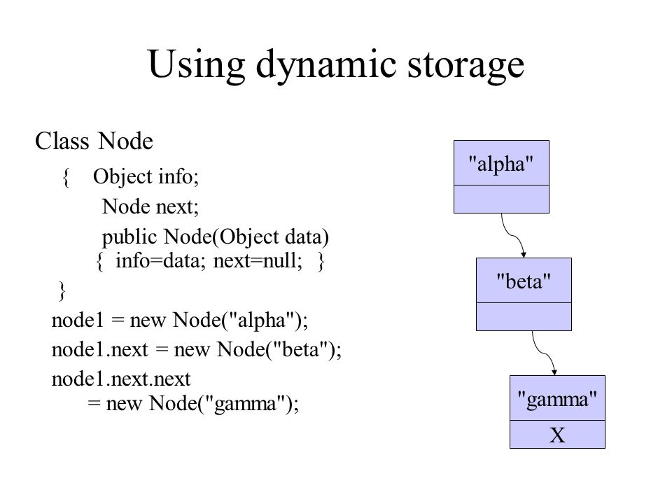 Using dynamic storage Class Node { Object info; Node next; public Node(Object data) { info=data; next=null; } } node1 = new Node( alpha ); node1.next = new Node( beta ); node1.next.next = new Node( gamma ); alpha beta gamma X