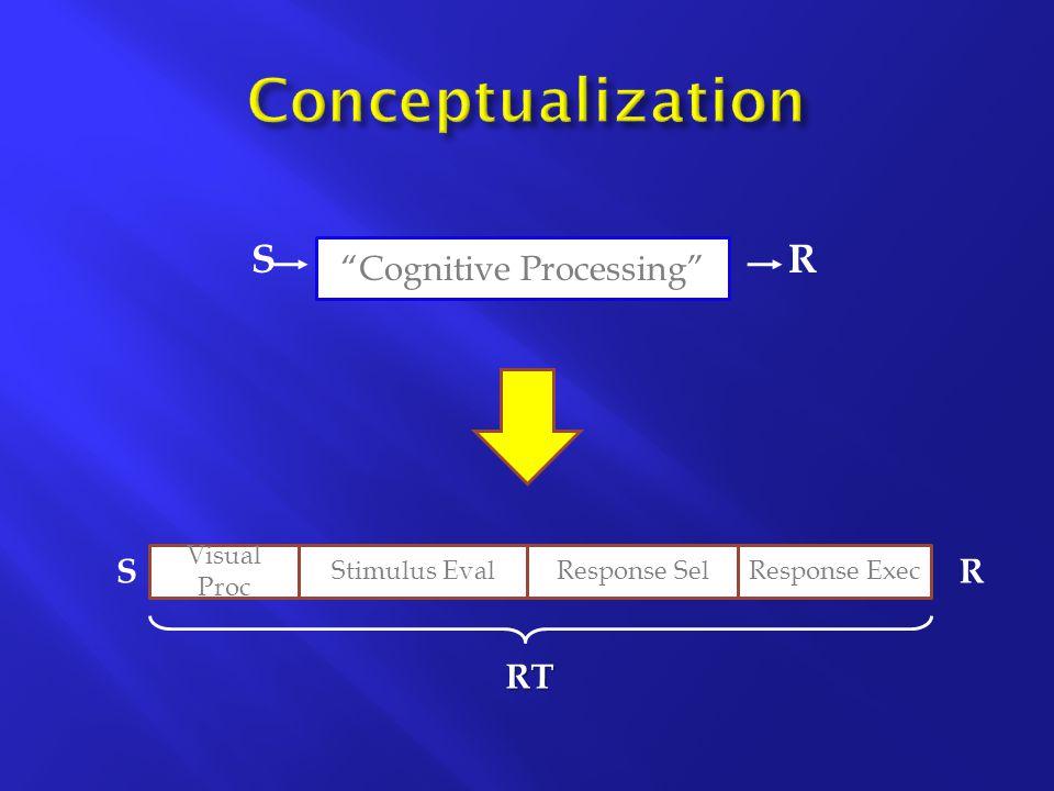 """Cognitive Processing"" S Visual Proc Stimulus EvalResponse SelResponse Exec RRT"