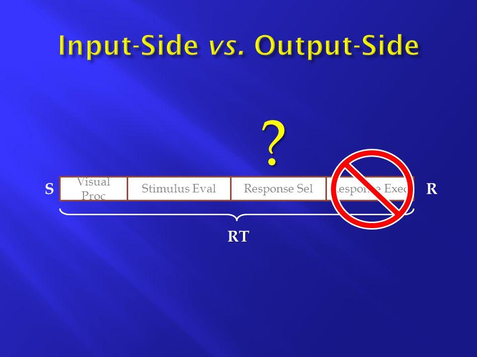 S Visual Proc Stimulus EvalResponse SelResponse Exec RRT ?