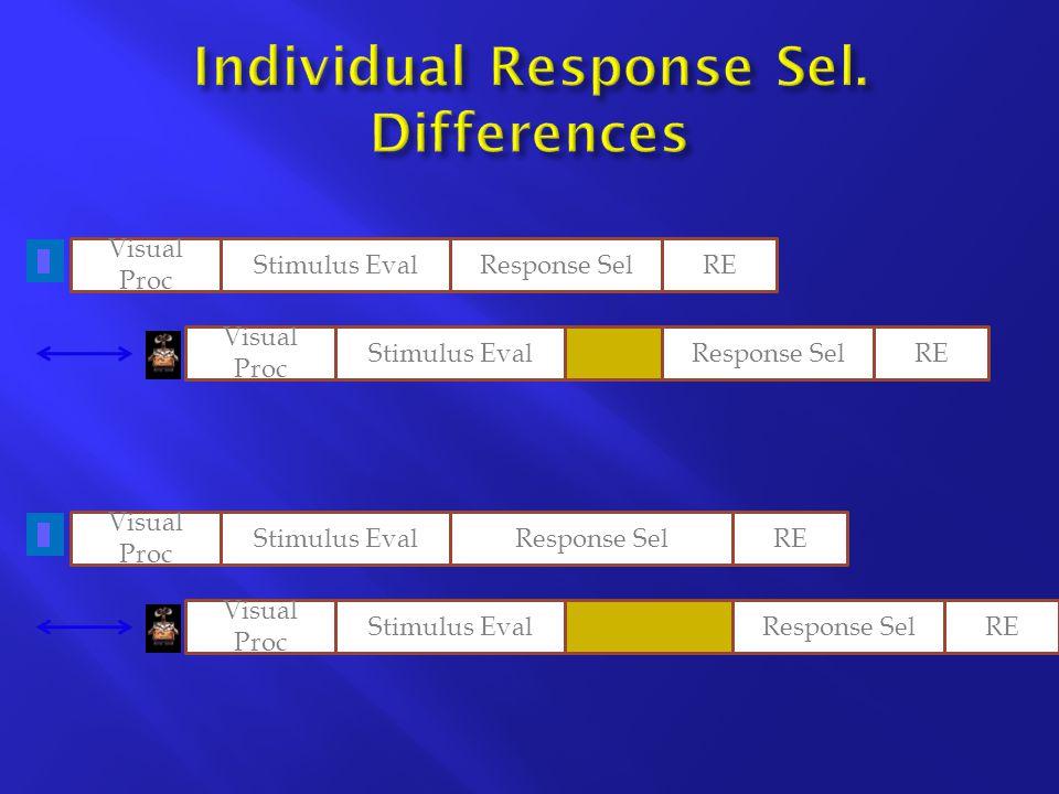 Response Sel Visual Proc Stimulus EvalResponse SelRE Visual Proc Stimulus EvalRE Response Sel Visual Proc Stimulus EvalResponse SelRE Visual Proc Stim