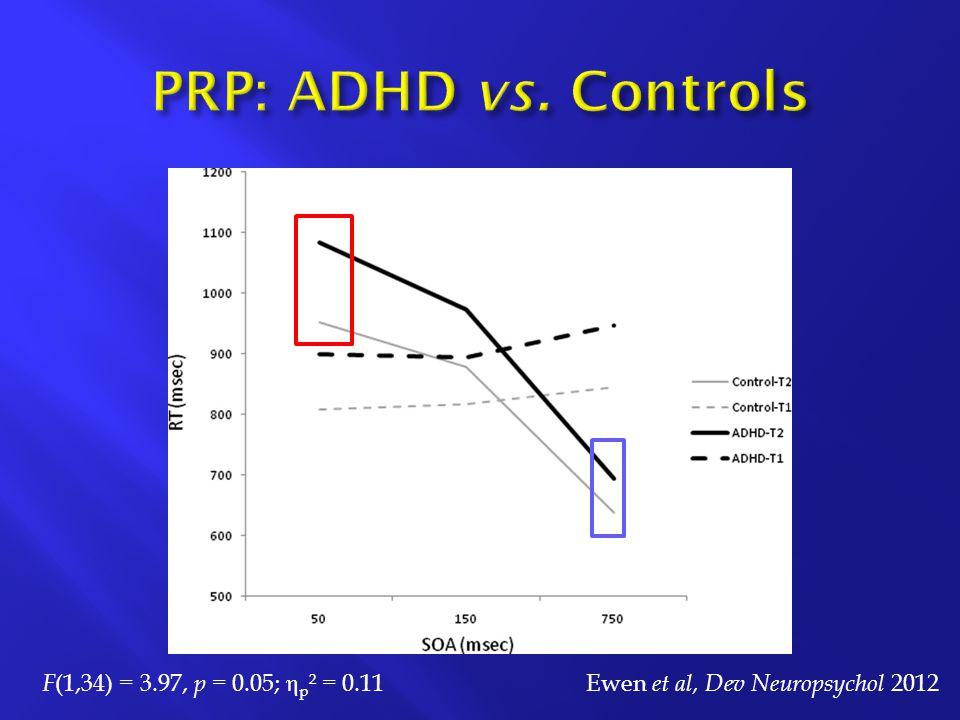 Ewen et al, Dev Neuropsychol 2012 F (1,34) = 3.97, p = 0.05; η p ² = 0.11
