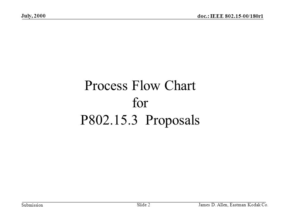 doc.: IEEE 802.15-00/180r1 Submission July, 2000 Slide 2James D.