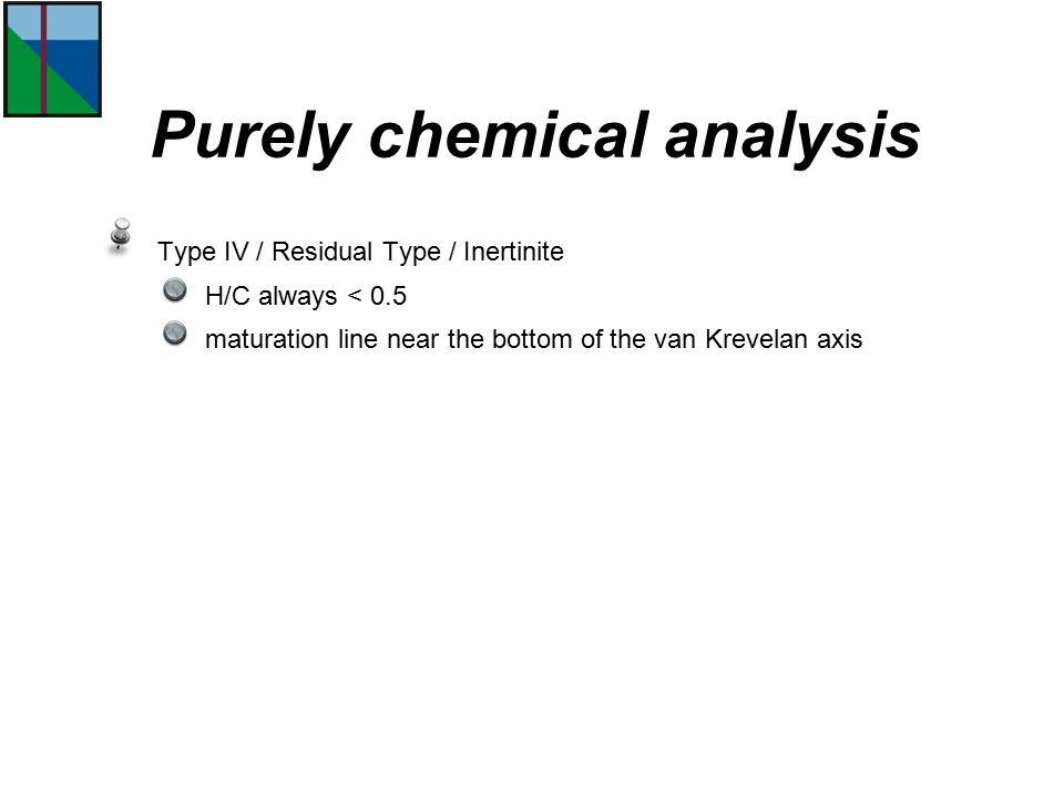 Type IV / Residual Type / Inertinite H/C always < 0.5 maturation line near the bottom of the van Krevelan axis Purely chemical analysis