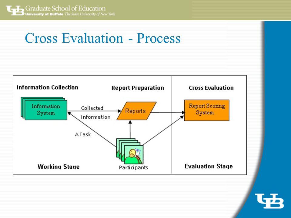 Cross Evaluation - Process