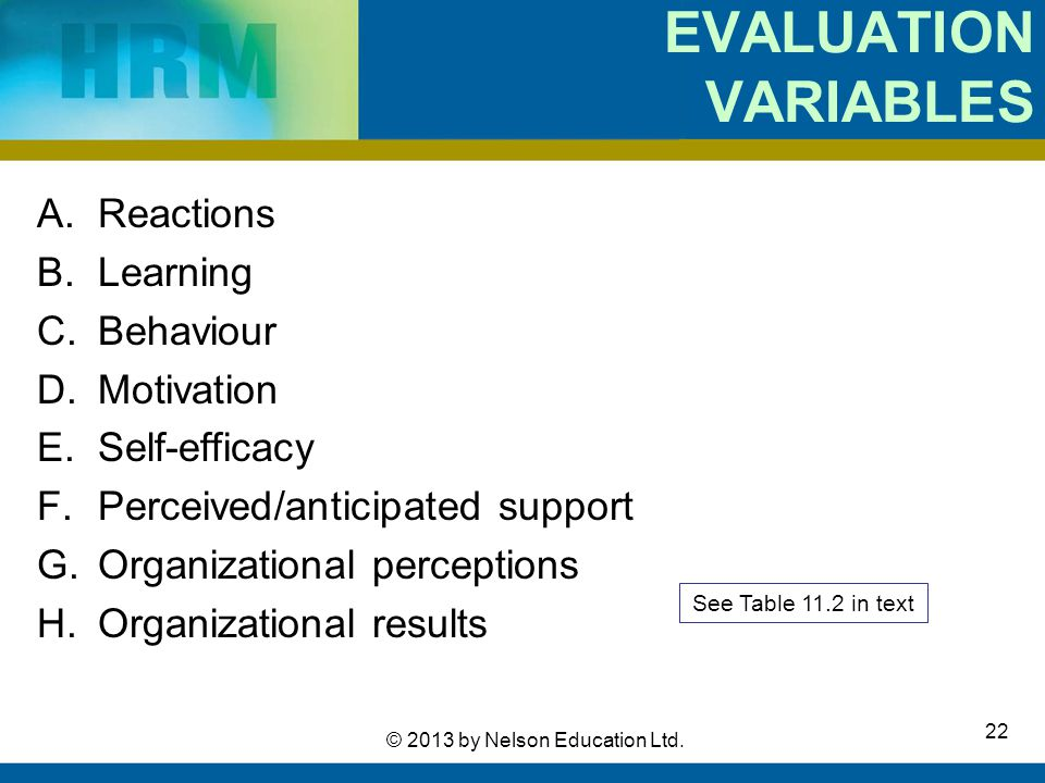 22 © 2013 by Nelson Education Ltd. EVALUATION VARIABLES A.Reactions B.Learning C.Behaviour D.Motivation E.Self-efficacy F.Perceived/anticipated suppor