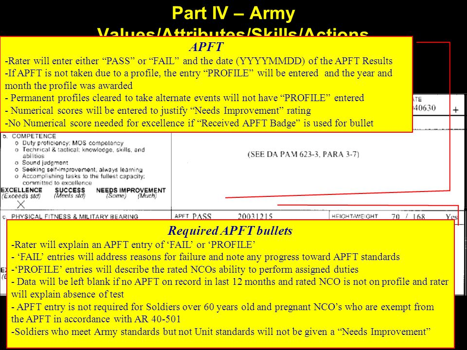 Part IV – Army Values/Attributes/Skills/Actions APFT -Rater will enter either PASS or FAIL and the date (YYYYMMDD) of the APFT Results -If APFT is not taken due to a profile, the entry PROFILE will be entered and the year and month the profile was awarded - Permanent profiles cleared to take alternate events will not have PROFILE entered - Numerical scores will be entered to justify Needs Improvement rating -No Numerical score needed for excellence if Received APFT Badge is used for bullet Required APFT bullets -Rater will explain an APFT entry of 'FAIL' or 'PROFILE' - 'FAIL' entries will address reasons for failure and note any progress toward APFT standards -'PROFILE' entries will describe the rated NCOs ability to perform assigned duties - Data will be left blank if no APFT on record in last 12 months and rated NCO is not on profile and rater will explain absence of test - APFT entry is not required for Soldiers over 60 years old and pregnant NCO's who are exempt from the APFT in accordance with AR 40-501 -Soldiers who meet Army standards but not Unit standards will not be given a Needs Improvement