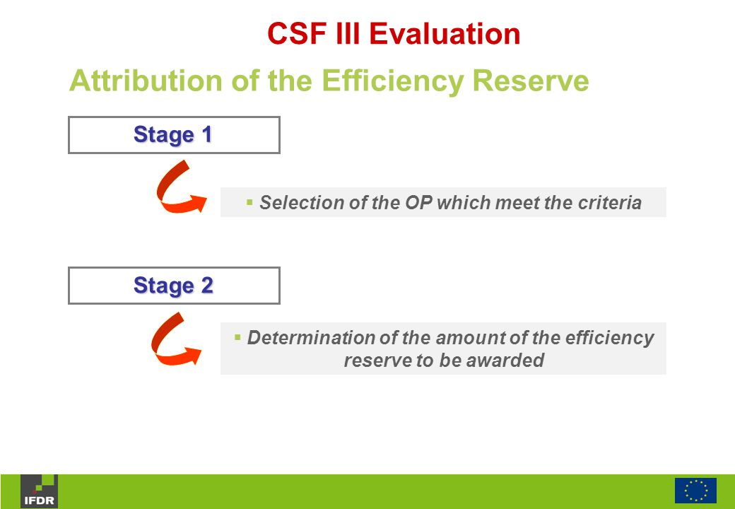 Attribution of the Efficiency Reserve CSF III Evaluation Stage 1  Selection of the OP which meet the criteria Stage 2  Determination of the amount o