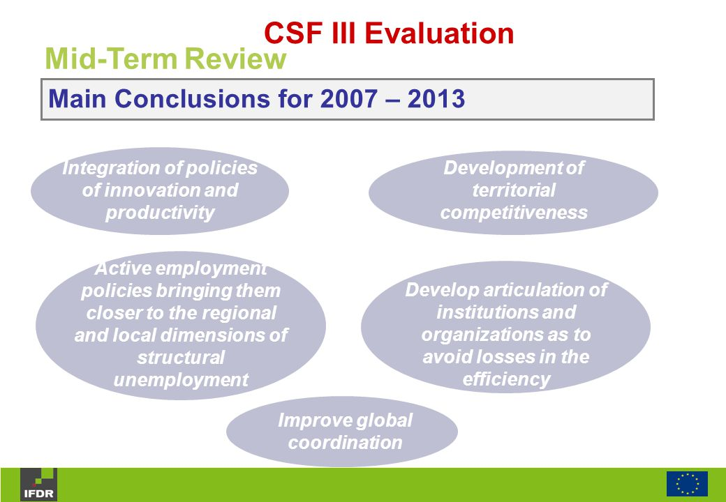 Mid-Term Review CSF III Evaluation Main Conclusions for 2007 – 2013 Integration of policies of innovation and productivity Development of territorial competitiveness Active employment policies bringing them closer to the regional and local dimensions of structural unemployment Develop articulation of institutions and organizations as to avoid losses in the efficiency Improve global coordination