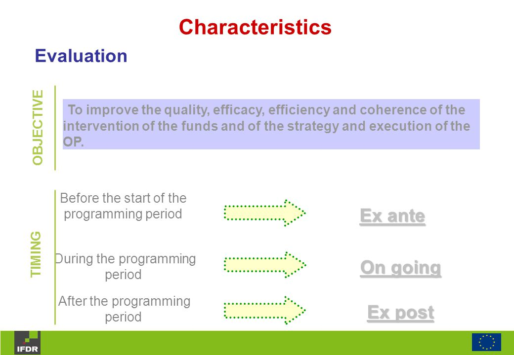 Characteristics Before the start of the programming period During the programming period After the programming period Ex ante Ex post On going TIMING OBJECTIVE To improve the quality, efficacy, efficiency and coherence of the intervention of the funds and of the strategy and execution of the OP.