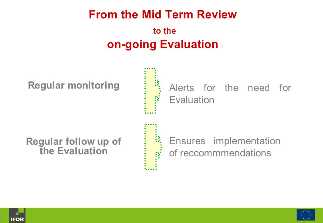 Regular monitoring Alerts for the need for Evaluation Regular follow up of the Evaluation Ensures implementation of reccommmendations From the Mid Term Review to the on-going Evaluation