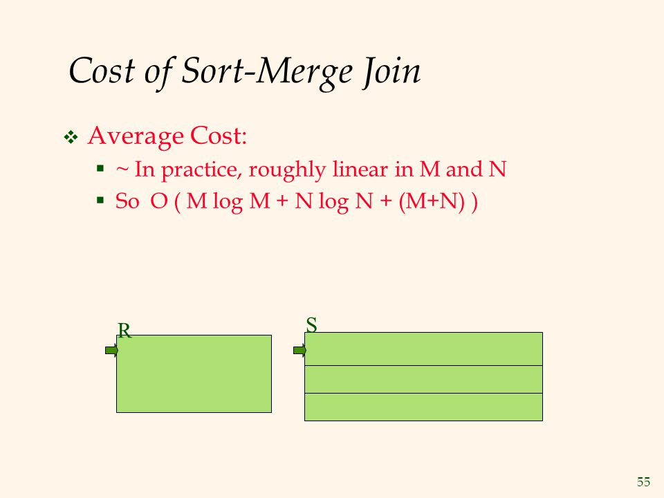 55 Cost of Sort-Merge Join  Average Cost:  ~ In practice, roughly linear in M and N  So O ( M log M + N log N + (M+N) ) R S
