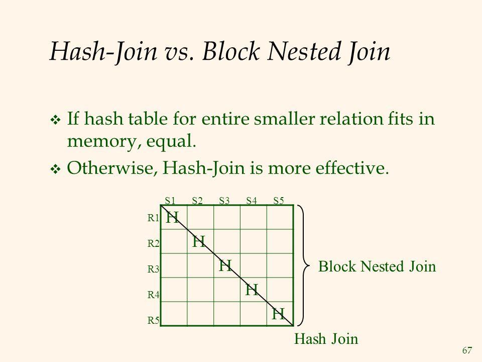67 Hash-Join vs.
