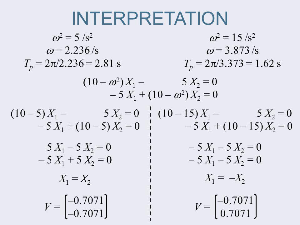 INTERPRETATION  2 = 5 /s 2  = 2.236 /s T p = 2  /2.236 = 2.81 s (10 –  2 ) X 1 – 5 X 2 = 0 – 5 X 1 + (10 –  2 ) X 2 = 0 (10 –  ) X 1 – 5 X 2 = 0