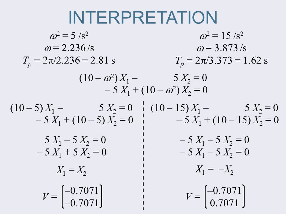 INTERPRETATION  2 = 5 /s 2  = 2.236 /s T p = 2  /2.236 = 2.81 s (10 –  2 ) X 1 – 5 X 2 = 0 – 5 X 1 + (10 –  2 ) X 2 = 0 (10 –  ) X 1 – 5 X 2 = 0 – 5 X 1 + (10 –  ) X 2 = 0  X 1 – 5 X 2 = 0 – 5 X 1 +  X 2 = 0 X 1 = X 2 V = –0.7071 (10 – 1  ) X 1 – 5 X 2 = 0 – 5 X 1 + (10 – 1  ) X 2 = 0 –  X 1 – 5 X 2 = 0 – 5 X 1 –  X 2 = 0 X 1 = –X 2 V = –0.7071 0.7071  2 = 15 /s 2  = 3.873 /s T p = 2  /3.373 = 1.62 s