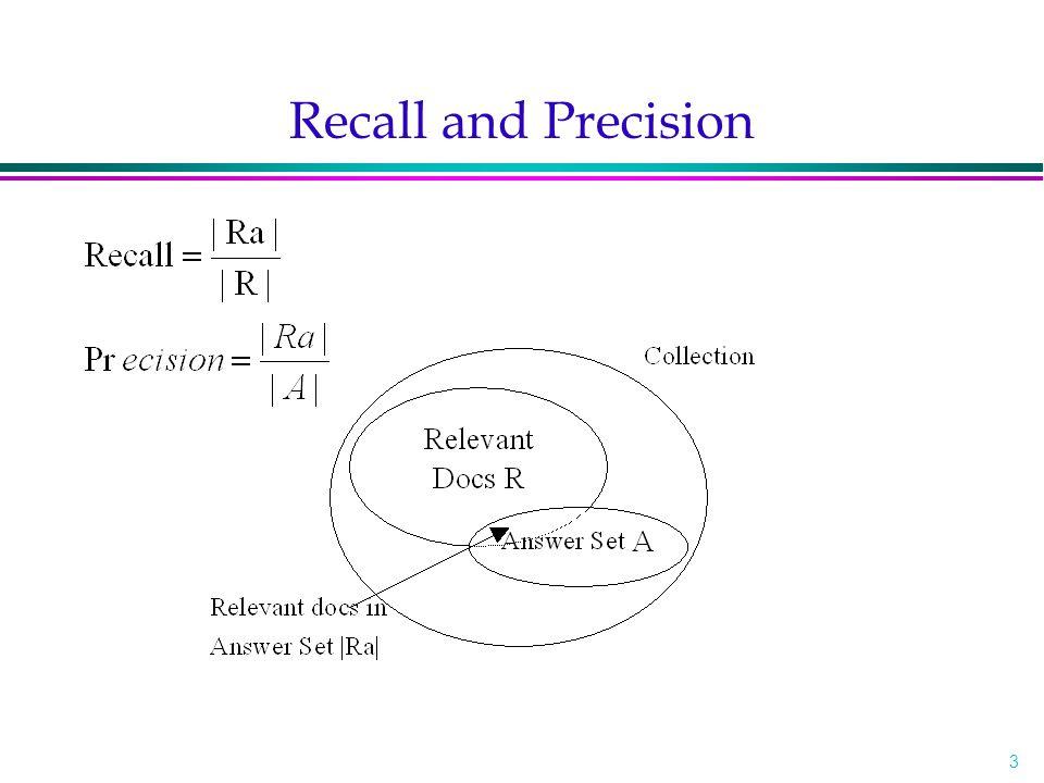 4 Precision Vs.