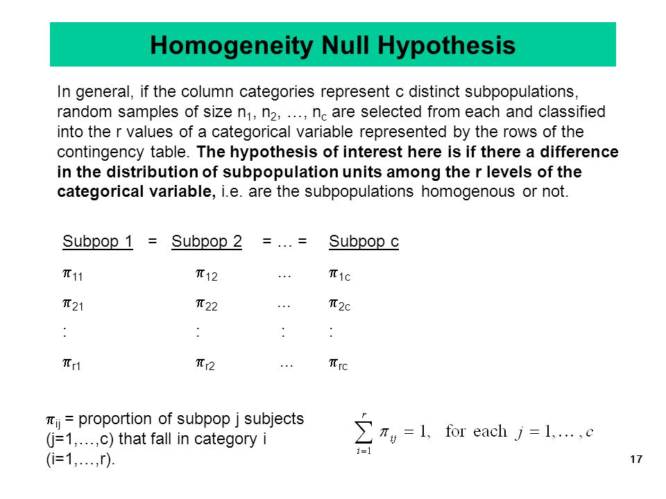 17 Homogeneity Null Hypothesis In general, if the column categories represent c distinct subpopulations, random samples of size n 1, n 2, …, n c are selected from each and classified into the r values of a categorical variable represented by the rows of the contingency table.