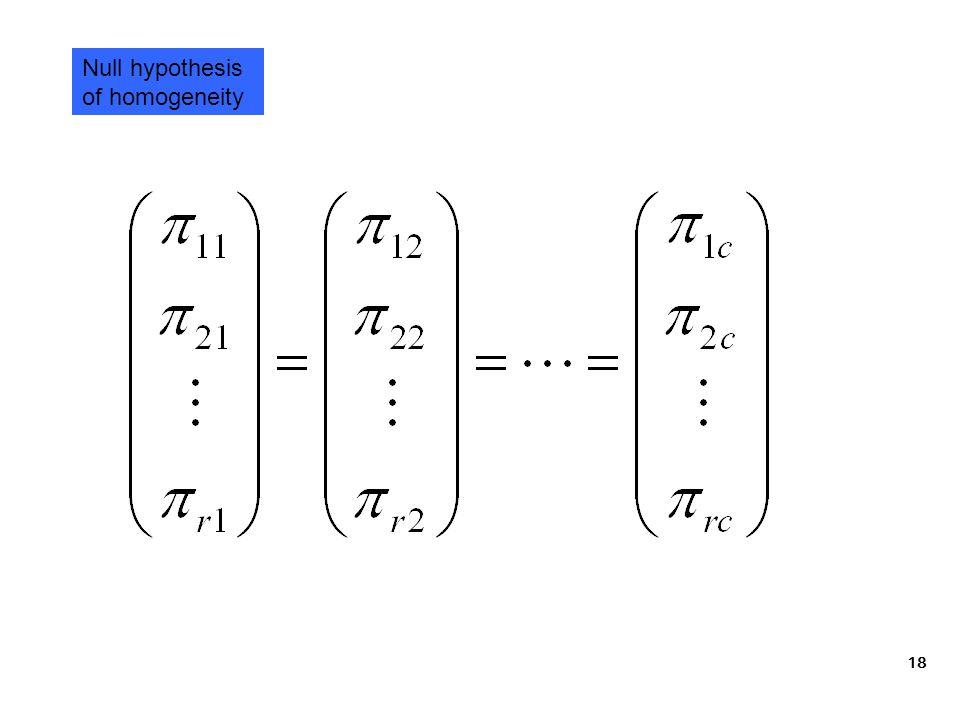 18 Null hypothesis of homogeneity