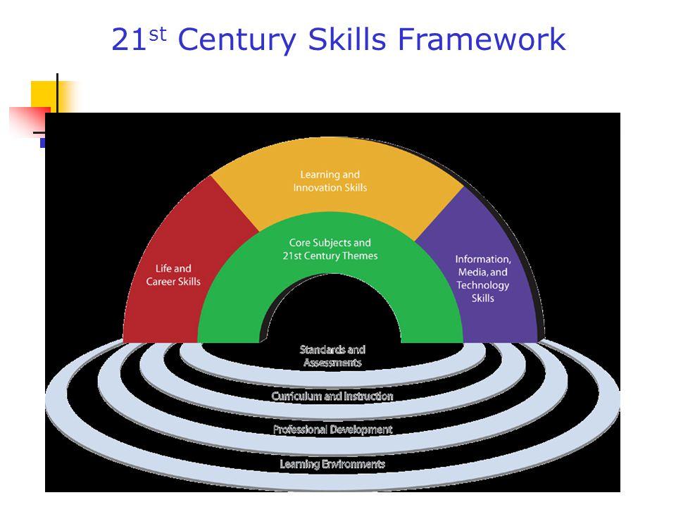 21 st Century Skills Framework