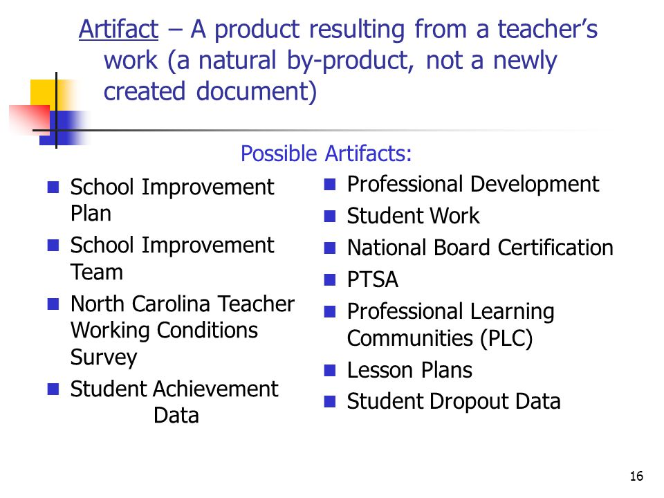 Artifact – A product resulting from a teacher's work (a natural by-product, not a newly created document) 16 Possible Artifacts: School Improvement Plan School Improvement Team North Carolina Teacher Working Conditions Survey Student Achievement Data Professional Development Student Work National Board Certification PTSA Professional Learning Communities (PLC) Lesson Plans Student Dropout Data