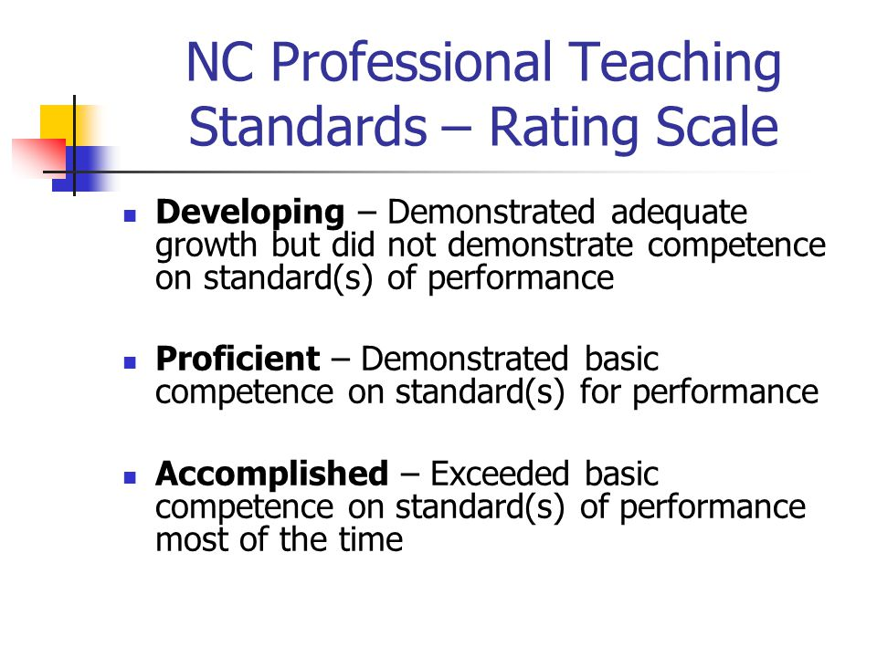 Definitions Performance Descriptors – The specific performance responsibilities embedded within the components of each performance standard Performanc