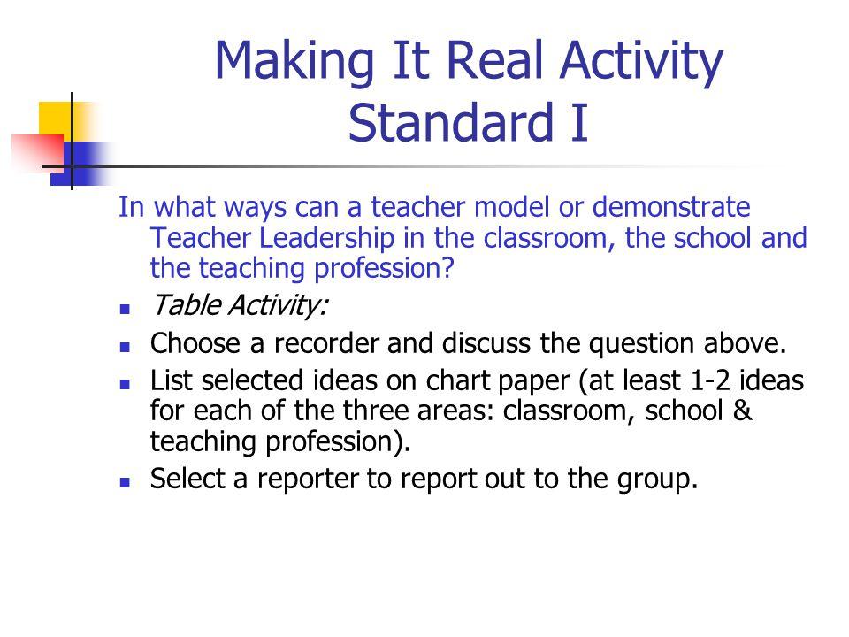 Standard I: Teachers Demonstrate Leadership Teachers lead in their classrooms Teachers demonstrate leadership in the school Teachers lead the teaching