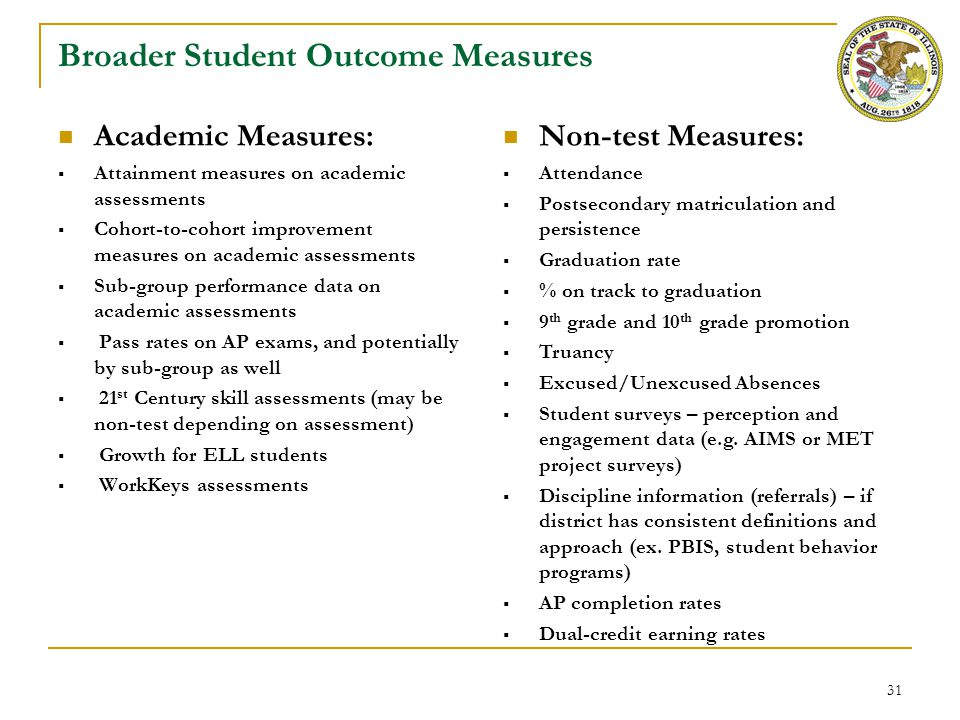 31 Broader Student Outcome Measures Academic Measures:  Attainment measures on academic assessments  Cohort-to-cohort improvement measures on academ