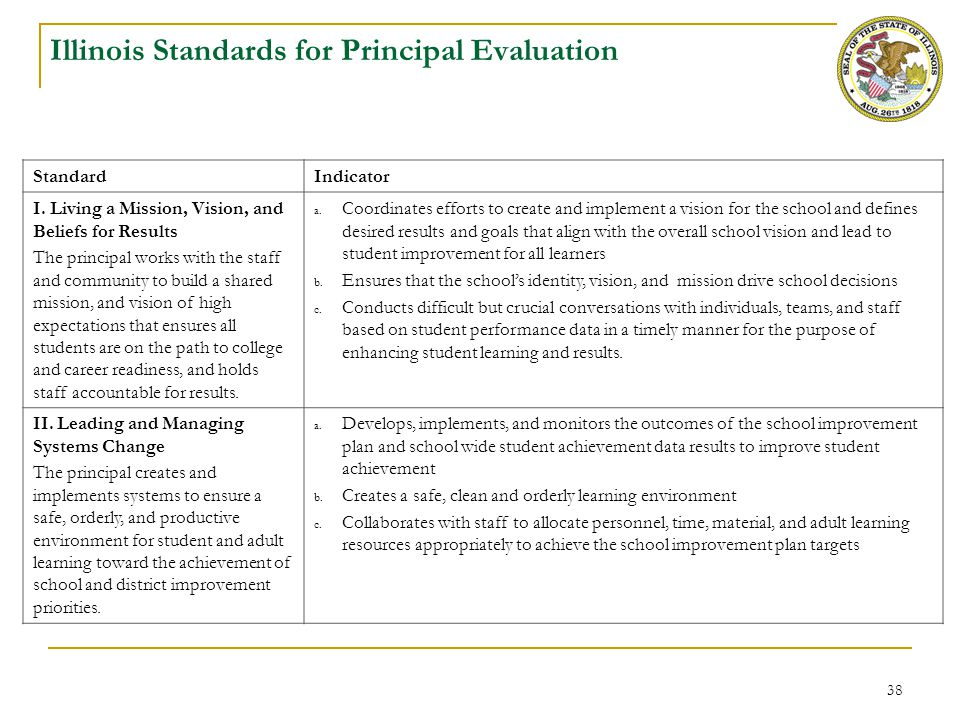 38 Illinois Standards for Principal Evaluation StandardIndicator I. Living a Mission, Vision, and Beliefs for Results The principal works with the sta