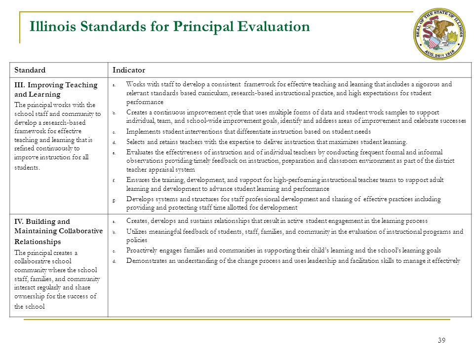 39 Illinois Standards for Principal Evaluation StandardIndicator III. Improving Teaching and Learning The principal works with the school staff and co