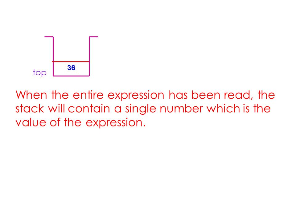 top 36 When the entire expression has been read, the stack will contain a single number which is the value of the expression.