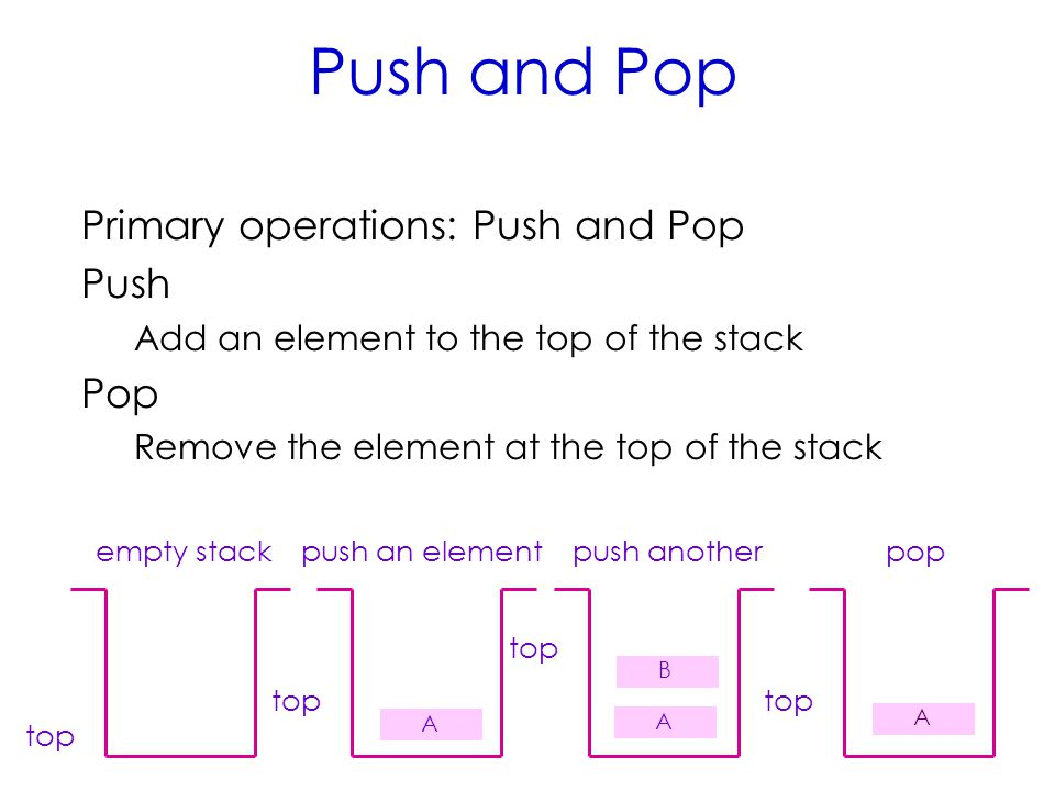 Stack class Attributes of Stack n maxTop: the max size of stack n top: the index of the top element of stack n values: point to an array which stores elements of stack Operations of Stack n IsEmpty: return true if stack is empty, return false otherwise n IsFull: return true if stack is full, return false otherwise n Top: return the element at the top of stack n Push: add an element to the top of stack n Pop: delete the element at the top of stack n DisplayStack: print all the data in the stack