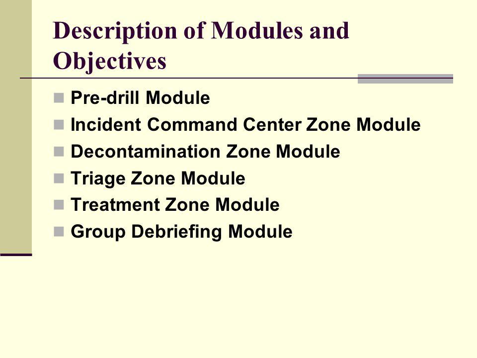 Description of Modules and Objectives Pre-drill Module Incident Command Center Zone Module Decontamination Zone Module Triage Zone Module Treatment Zone Module Group Debriefing Module