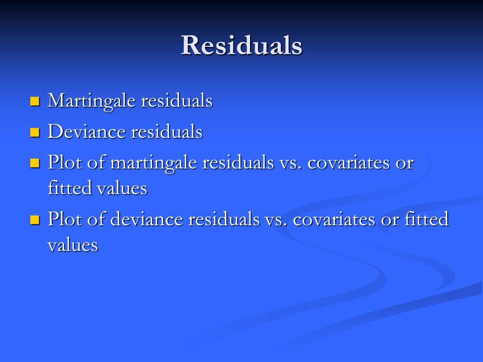 Residuals Martingale residuals Martingale residuals Deviance residuals Deviance residuals Plot of martingale residuals vs.
