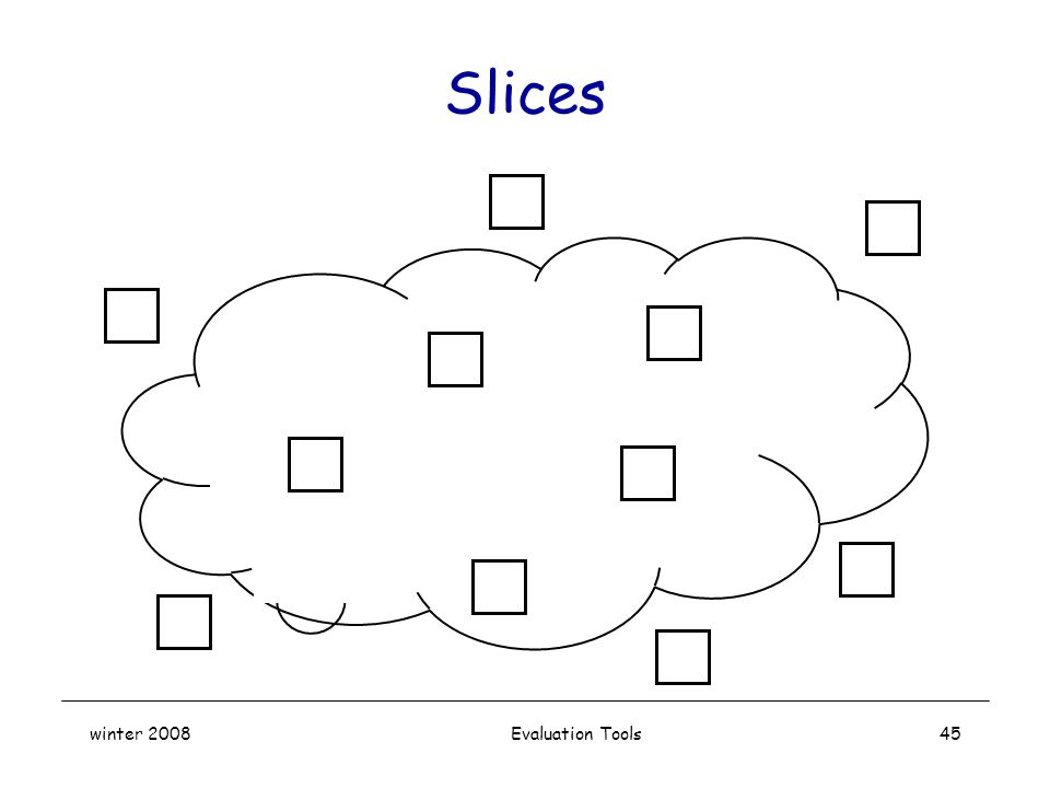 winter 2008 Evaluation Tools45 Slices