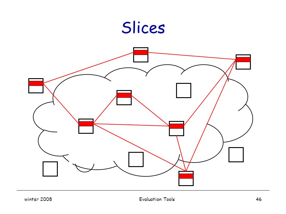 winter 2008 Evaluation Tools46 Slices