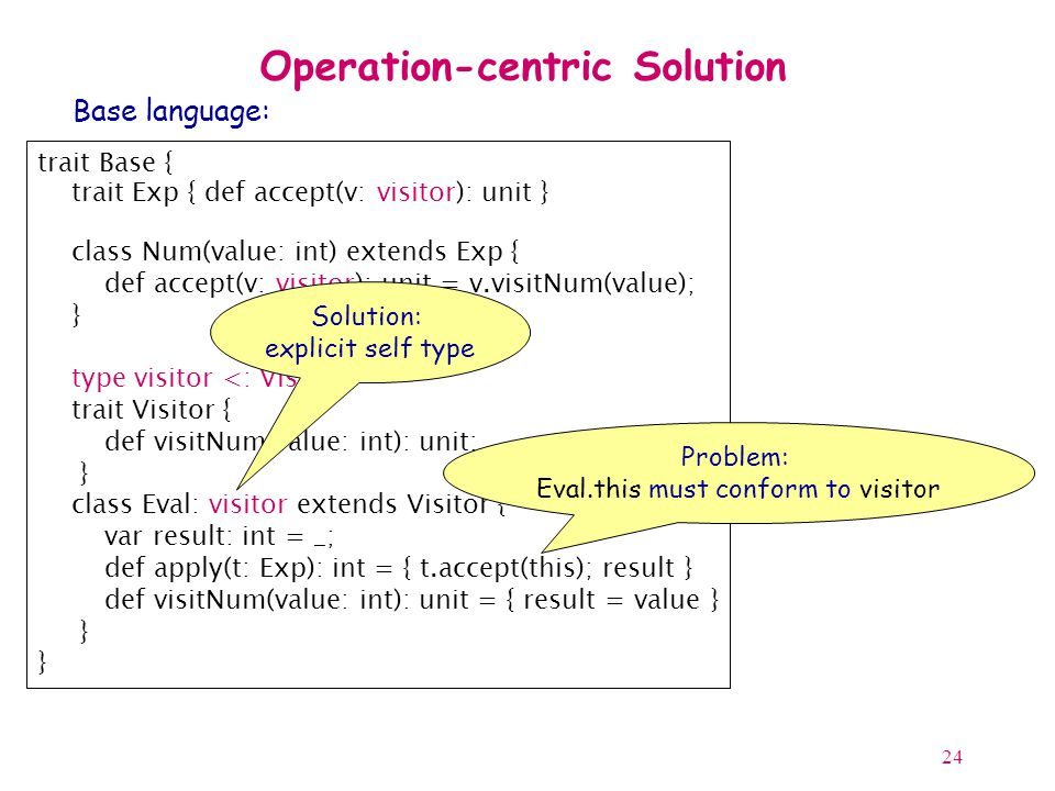 24 Operation-centric Solution Base language: trait Base { trait Exp { def accept(v: visitor): unit } class Num(value: int) extends Exp { def accept(v: visitor): unit = v.visitNum(value); } type visitor <: Visitor; trait Visitor { def visitNum(value: int): unit; } class Eval: visitor extends Visitor { var result: int = _; def apply(t: Exp): int = { t.accept(this); result } def visitNum(value: int): unit = { result = value } } Problem: Eval.this must conform to visitor Solution: explicit self type