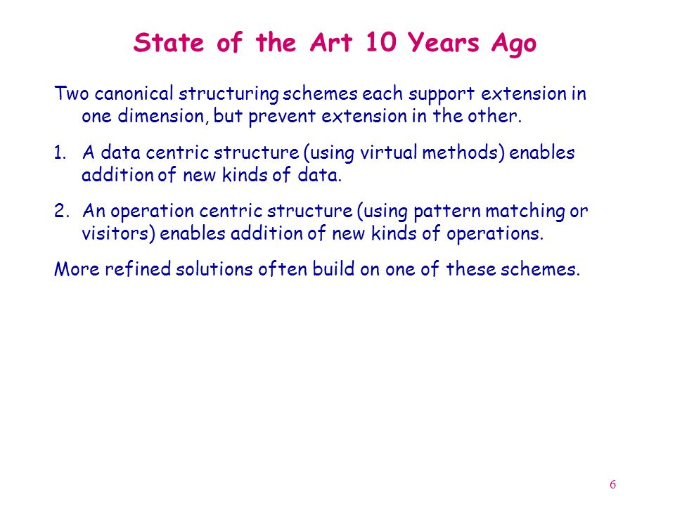 6 State of the Art 10 Years Ago Two canonical structuring schemes each support extension in one dimension, but prevent extension in the other.
