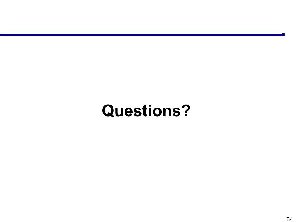 54 Questions?