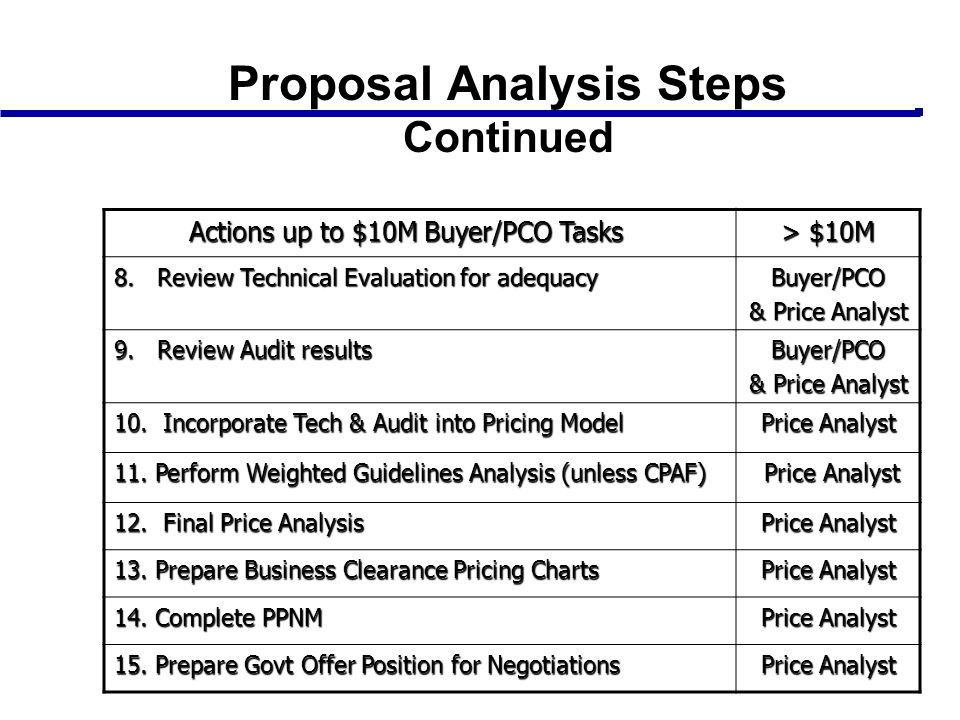 Proposal Analysis Steps Continued Actions up to $10M Buyer/PCO Tasks Actions up to $10M Buyer/PCO Tasks > $10M 8. Review Technical Evaluation for adeq