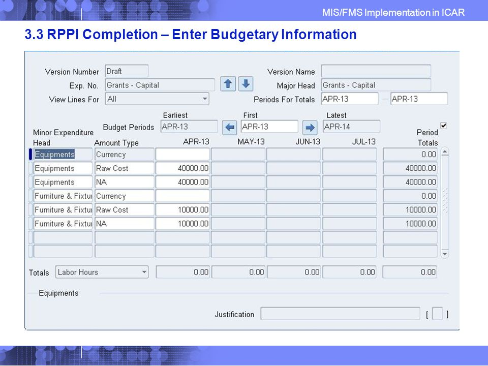 MIS/FMS Implementation in ICAR 3.3 RPPI Completion – Enter Budgetary Information