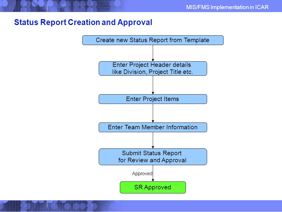 MIS/FMS Implementation in ICAR Status Report Creation and Approval Create new Status Report from Template Enter Project Header details like Division, Project Title etc.