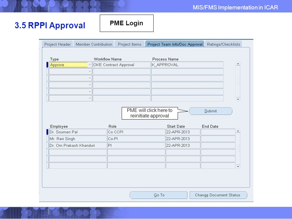 MIS/FMS Implementation in ICAR 3.5 RPPI Approval PME will click here to reinitiate approval PME Login