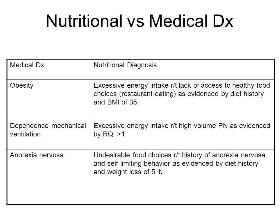 Nutritional vs Medical Dx Medical DxNutritional Diagnosis ObesityExcessive energy intake r/t lack of access to healthy food choices (restaurant eating