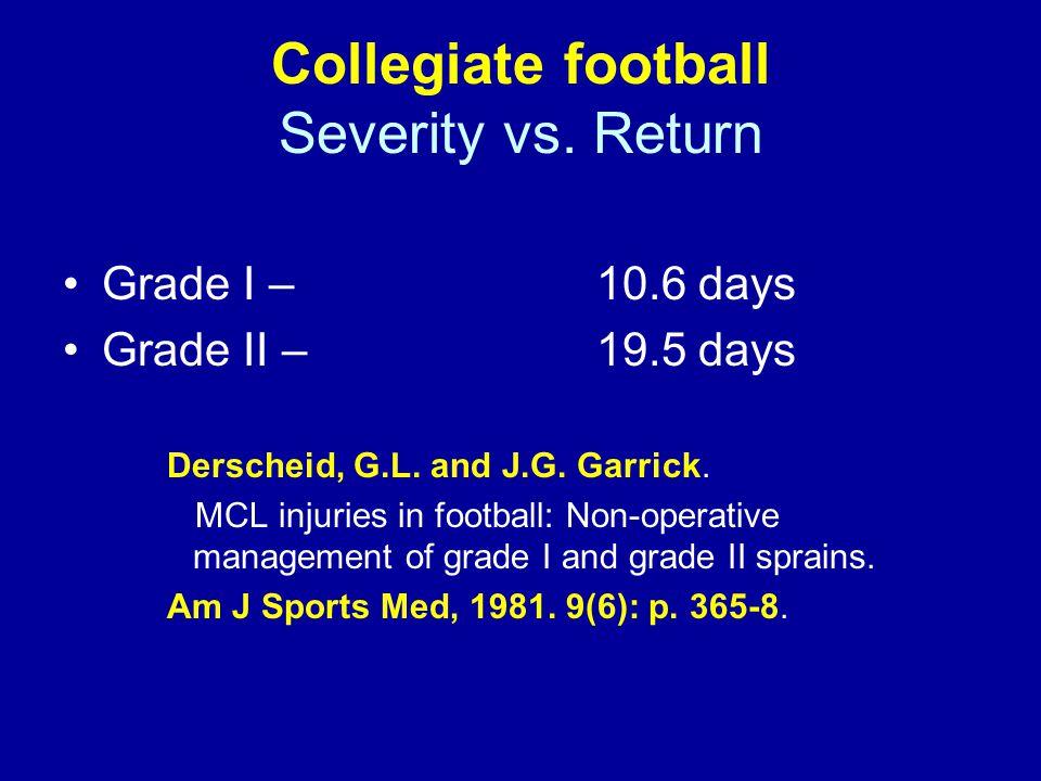 Collegiate football Severity vs. Return Grade I – 10.6 days Grade II – 19.5 days Derscheid, G.L.