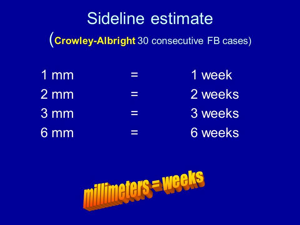 Sideline estimate ( Crowley-Albright 30 consecutive FB cases) 1 mm = 1 week 2 mm = 2 weeks 3 mm = 3 weeks 6 mm = 6 weeks