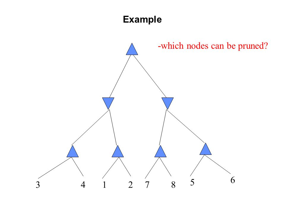Example 341278 5 6 -which nodes can be pruned?
